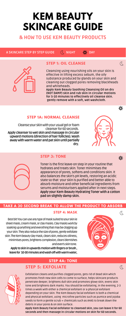KEM BEAUTY FREE STEP BY STEP SKINCARE GUIDE