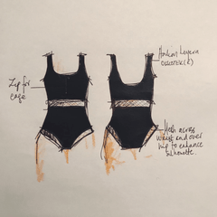 Deakin and Blue Best of 2019 - Sustainable Body Positive Swimwear