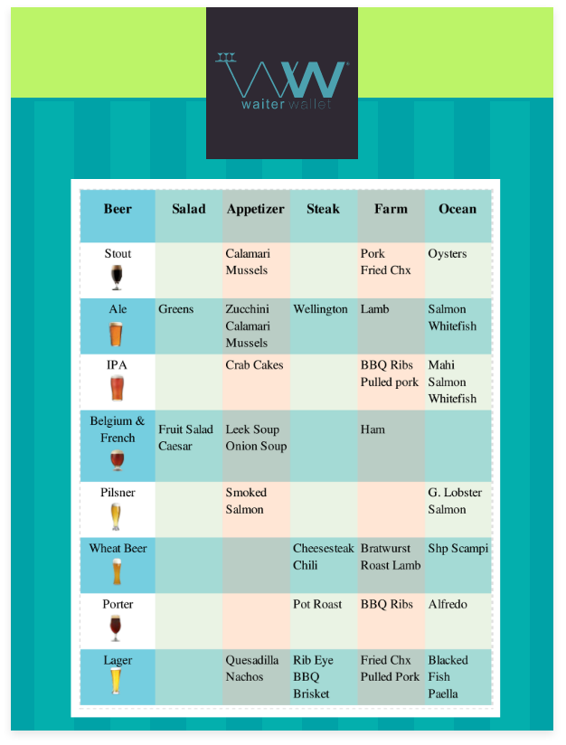 Beer Pairings Free Server Template
