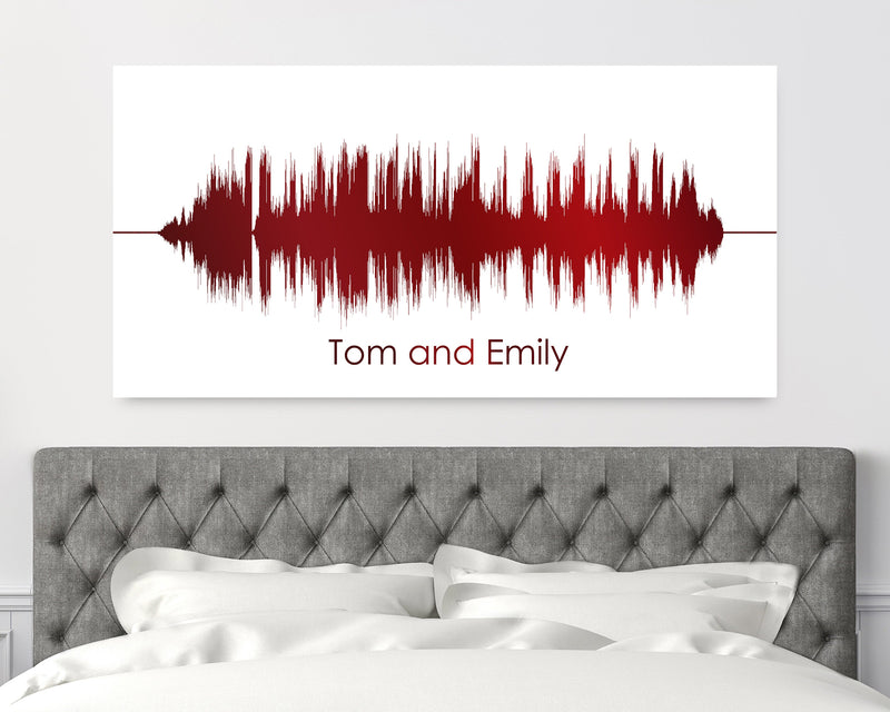 40th Anniversary Gift- Sound Wave Canvas