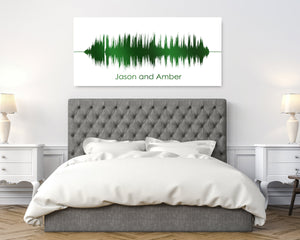 55th Anniversary Gift- Sound Wave Canvas