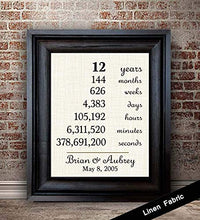 Anniversary Linen Frame-Significant Anniversary Sign