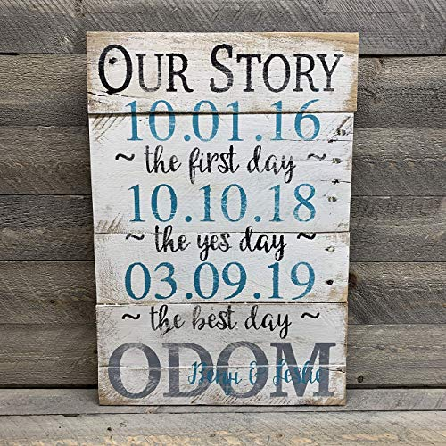 Personalized Wood Wall Art- Our Story