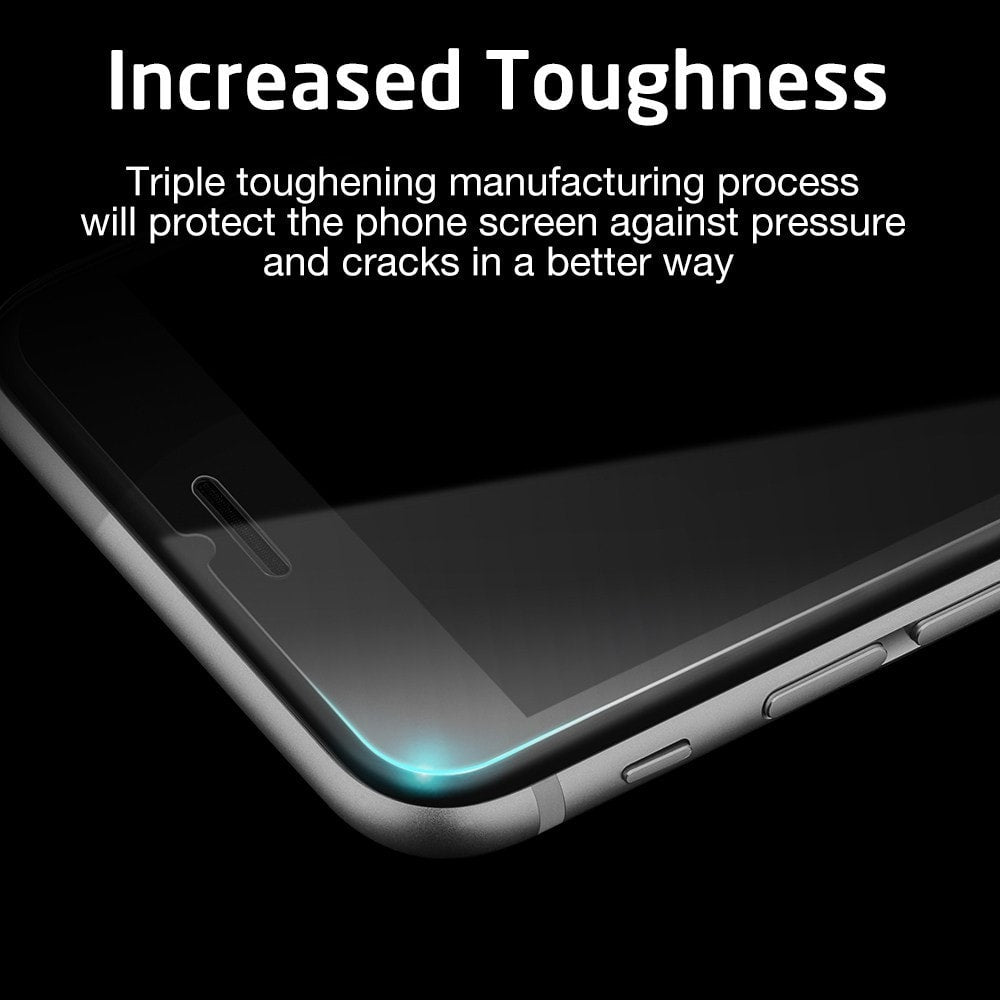 Tempered Glass Protector for iPhone 6/6+, 6s/6s+, 7/7+