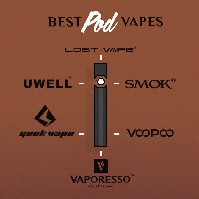 Best Pod System Vapes