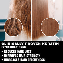 Biotin 10,000mcg + Clinically Proven Keratin for Hair Growth