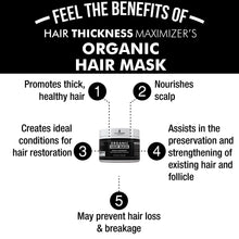Organic Biotin Hair Mask for Hair Growth