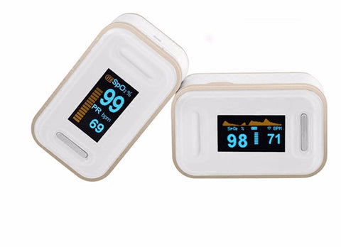 Fingertip Pulse Oximeter Oled Heart Rate Monitor * Yongrow Pulse Oximeter - Periwinkle Online