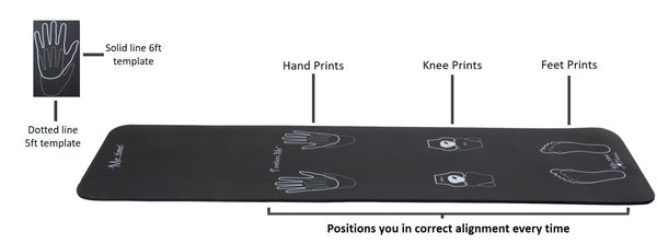 'Position..Me' Your correct alignment Mat