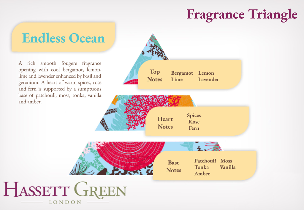 Endless Ocean Three Pack - Scented Sachet