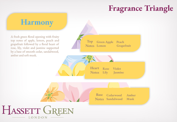 Harmony - Home Fragrance Oil 30ml