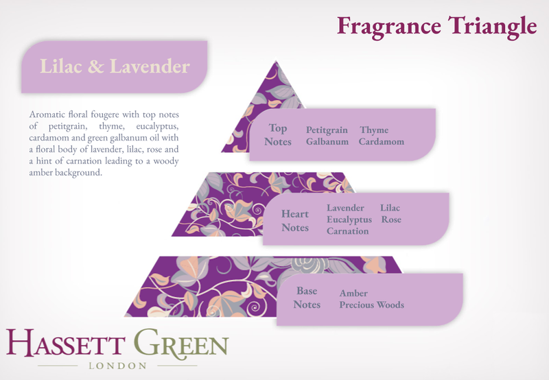 Lilac & Lavender - Fragrance Oil Reed Diffuser 100ml