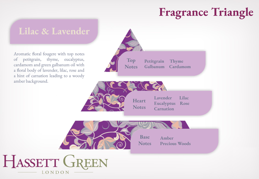 Lilac & Lavender - Scented Drawer Liners Twin Pack