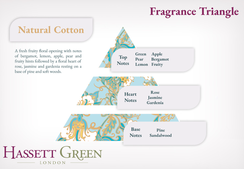 Natural Cotton - Home Fragrance Oil 30ml