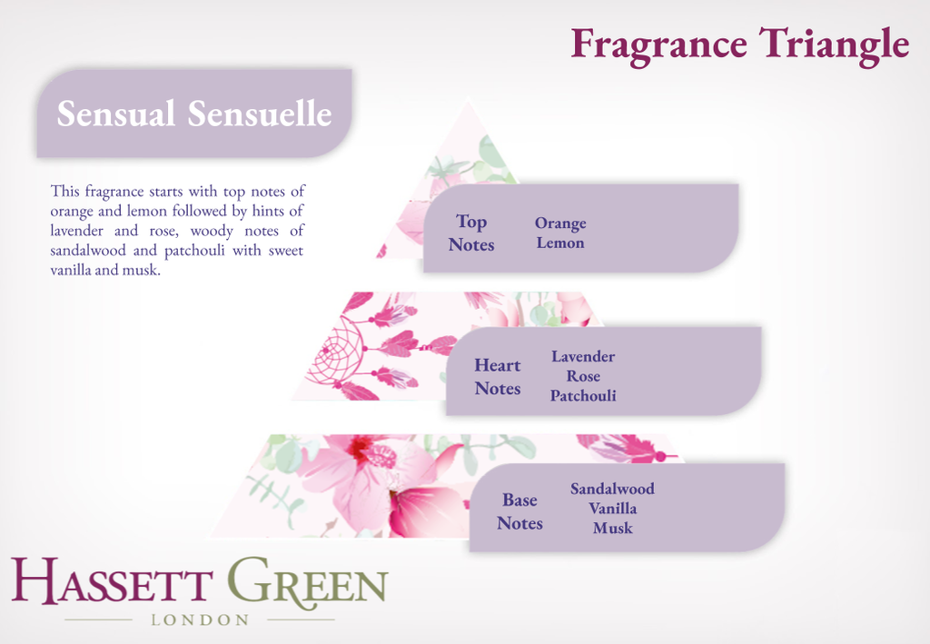 Sensual Sensuelle - Scented Drawer Liners Twin Pack