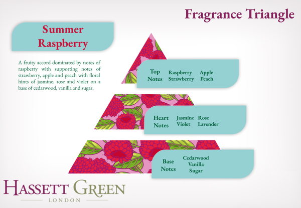 Summer Raspberry - Scented Candle Jar 15oz