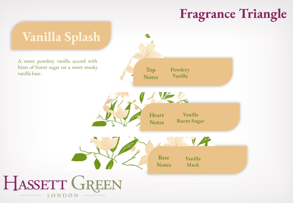 Vanilla Splash - Home Fragrance Oil 30ml