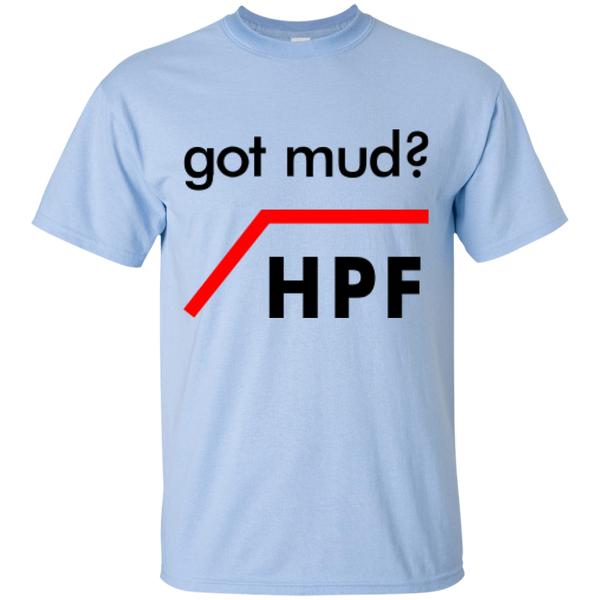Got Mud? HPF - #Reasonistas T-Shirt (B&R)