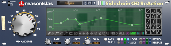SideChain ReAction Enveloper