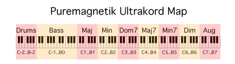 Puremagnetik Ultrakord Map