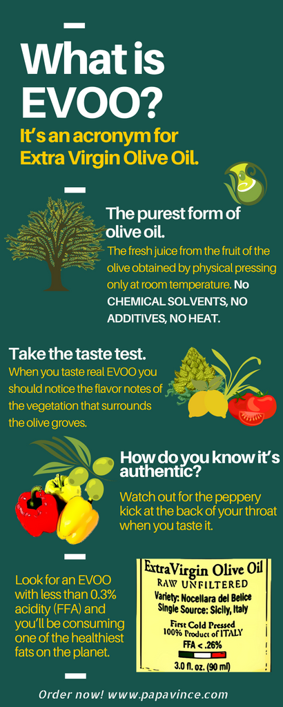 What is EVOO infographic