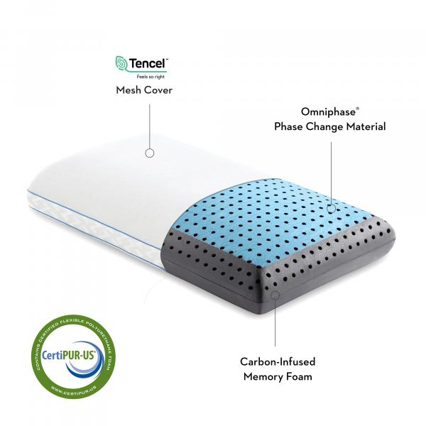 Malouf CarbonCool® + OmniPhase® LT Pillow-Malouf-Sleeping Giant
