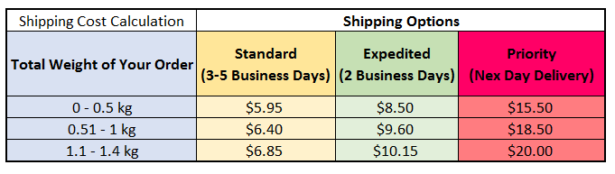 Phytopia - Shipping Cost and Options