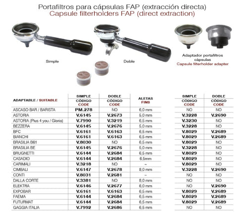 Double Filterholder For Astoria / Brasilia. Direct Capsule Extraction (5mm Fins)