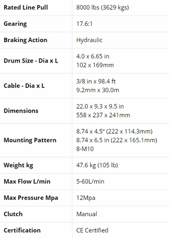 RV 8000 Hydraulic Winch - Short Drum Specification Table