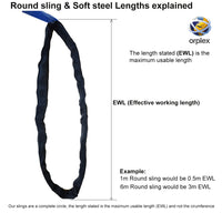 12.0t SWL Orange Roundsling - 1m to 20m Circ / 0.5m to 10.0m Effective Working Length (EWL)