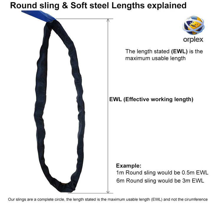 12.0t SWL Orange Roundsling - 1m to 20m Circ / 0.5m to 10.0m Effective Working Length (EWL) Ref: 265-12