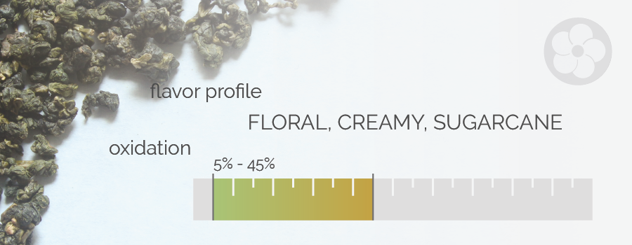 formosa oolongs taste floral and fruity with notes of sugarcane.