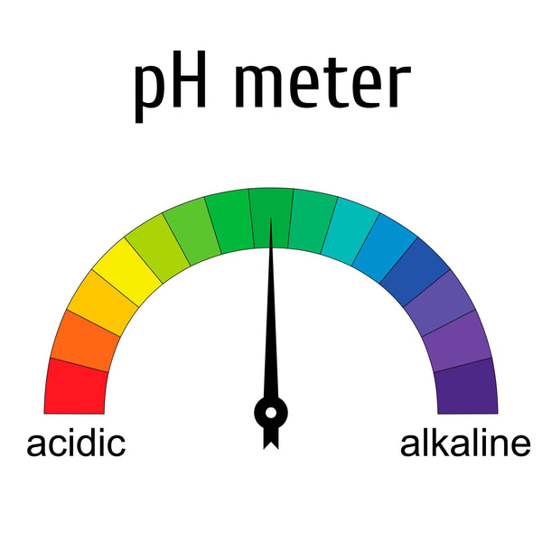 How does the the soils pH affect your lawn or garden?