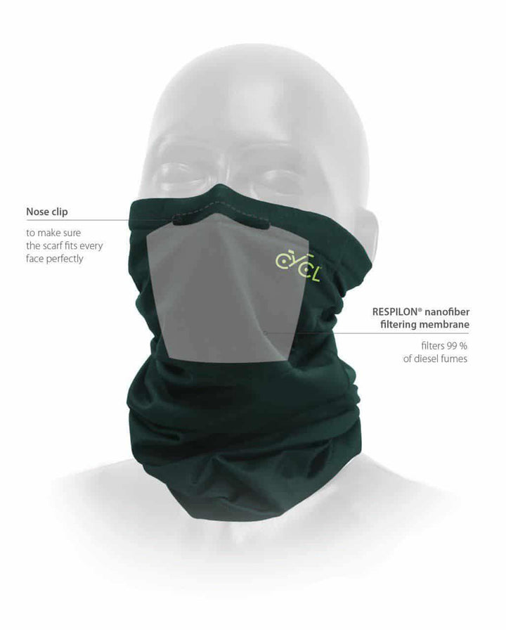 Face Guard - Anti Pollution Scarf