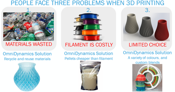 Recycled Plastic 3D printing solution