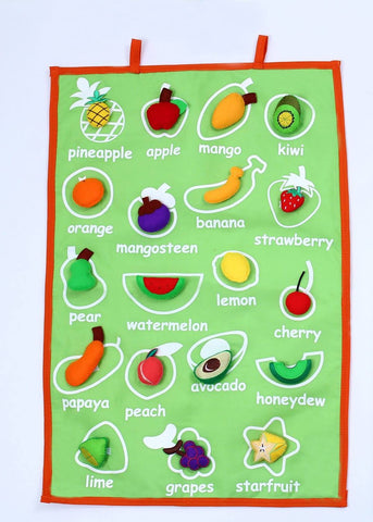 Fruit Wall Chart