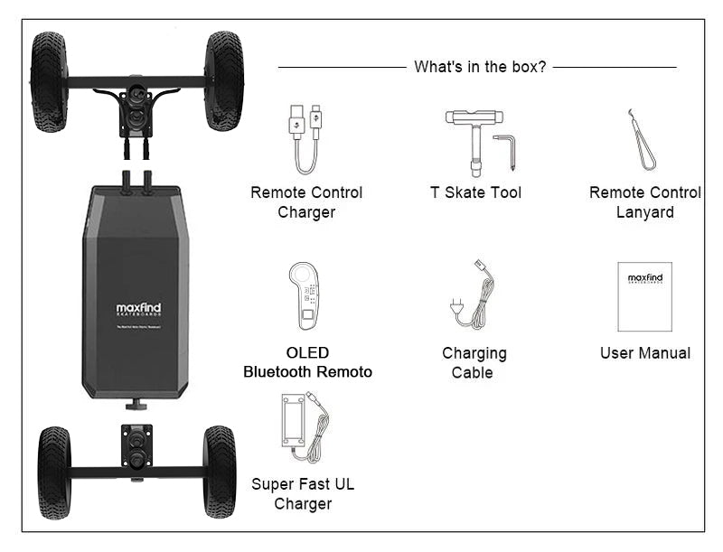 Maxfind M6 electric skateboard drive kit what in the box?