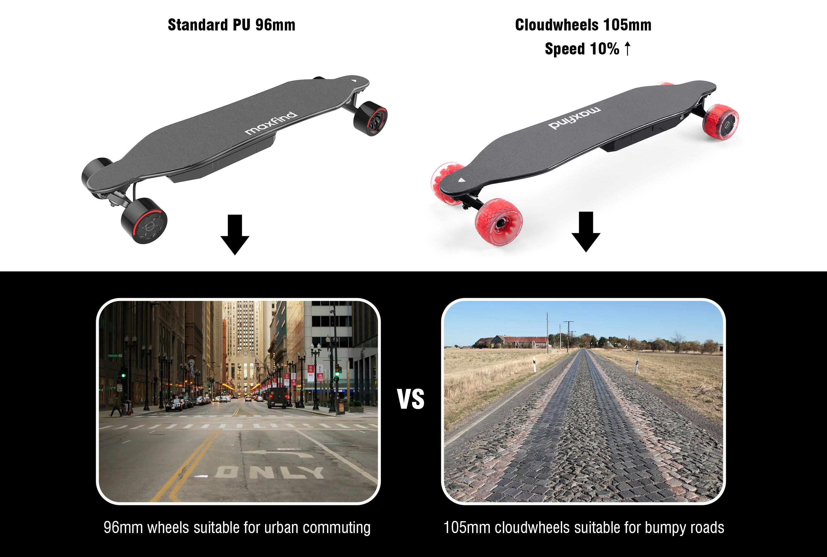 Maxfind Max4 pro electric skateboard whole frame