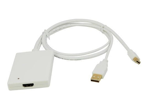 MINI DISPLAY PORT AND USB TO HDMI CONVERTER