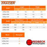 Tracer F600 gunlight Technical Information