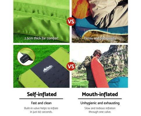Self Inflating Single Swag Mattress - All About Camping