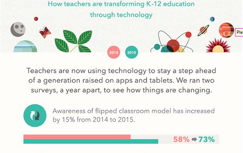 Tech_In_Classrooms_Inforgraphic