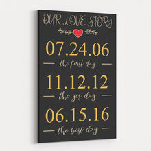 Our Love Story - Personalized Wedding & Anniversary Canvas Wall Art
