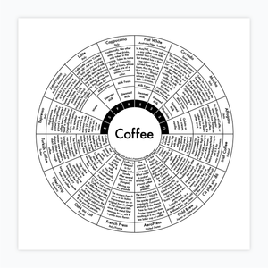 Coffee Map Print