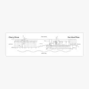 Fire Island Pines/Cherry Grove Print