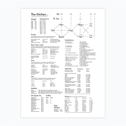 Kitchen Chart Print
