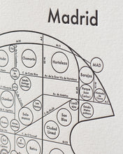 Madrid Map Print