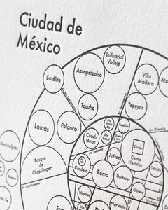 Mexico City Map Print
