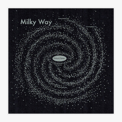Milky Way Map