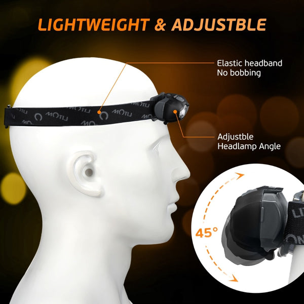 Ultralight Headlamp 2-Pack.  IPX6 Waterproof Rating.  6 Light Modes. Both WHITE and RED LEDs.  Uses 1-AA Battery. Lightweight - reduces neck strain.